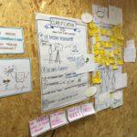 EDF, facilitation Graphique